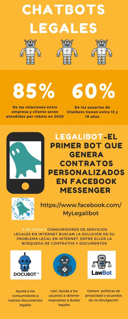 infografia-chatbots