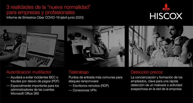 Hiscox imagen siniestros cyber